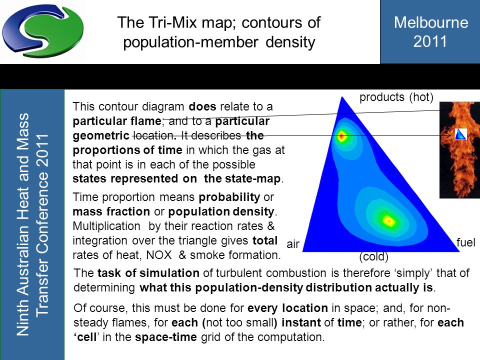 The Tri-Mix map; contours of population-member density