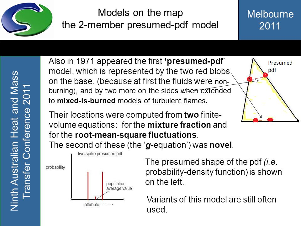 Models on the map the 2-member presumed-pdf model