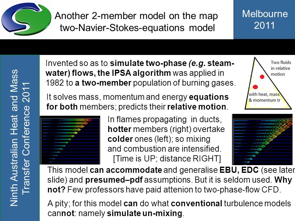 Another 2-member model on the map two-Navier-Stokes-equations model