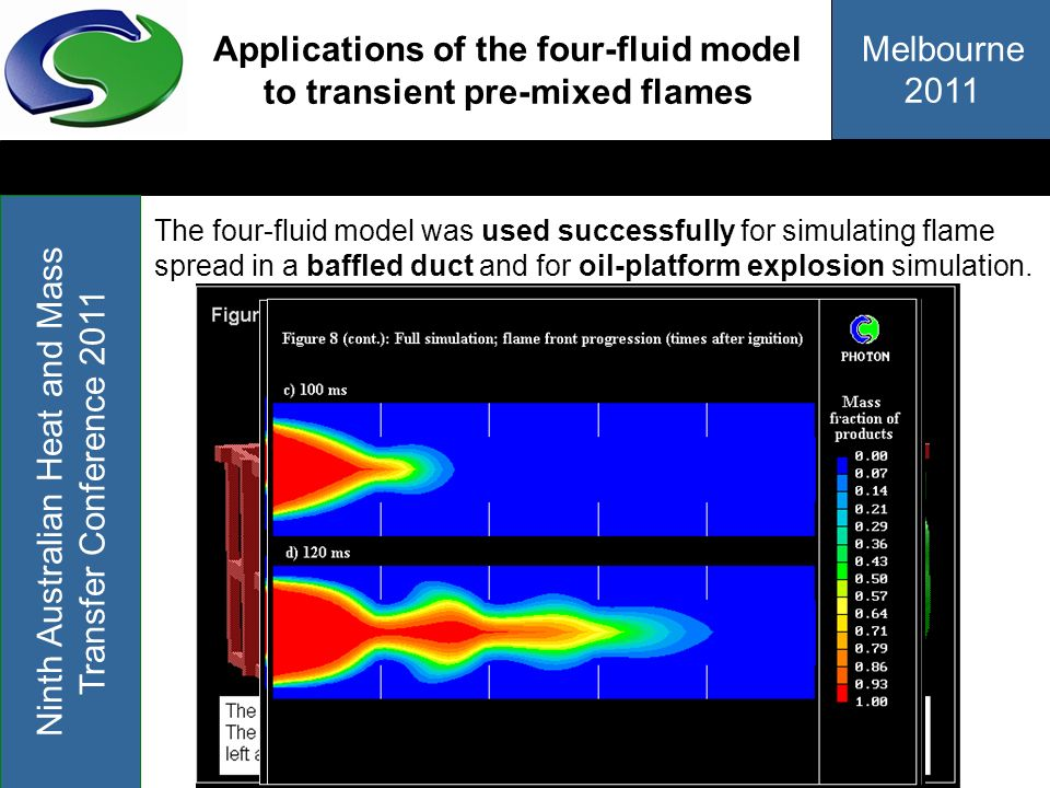 Applications of the four-fluid model to transient pre-mixed flames