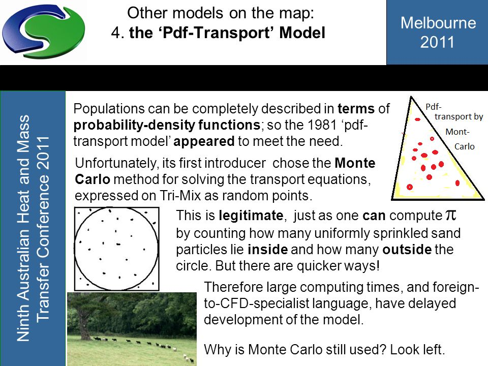 Other models on the map: 4. the 'Pdf-Transport' Model