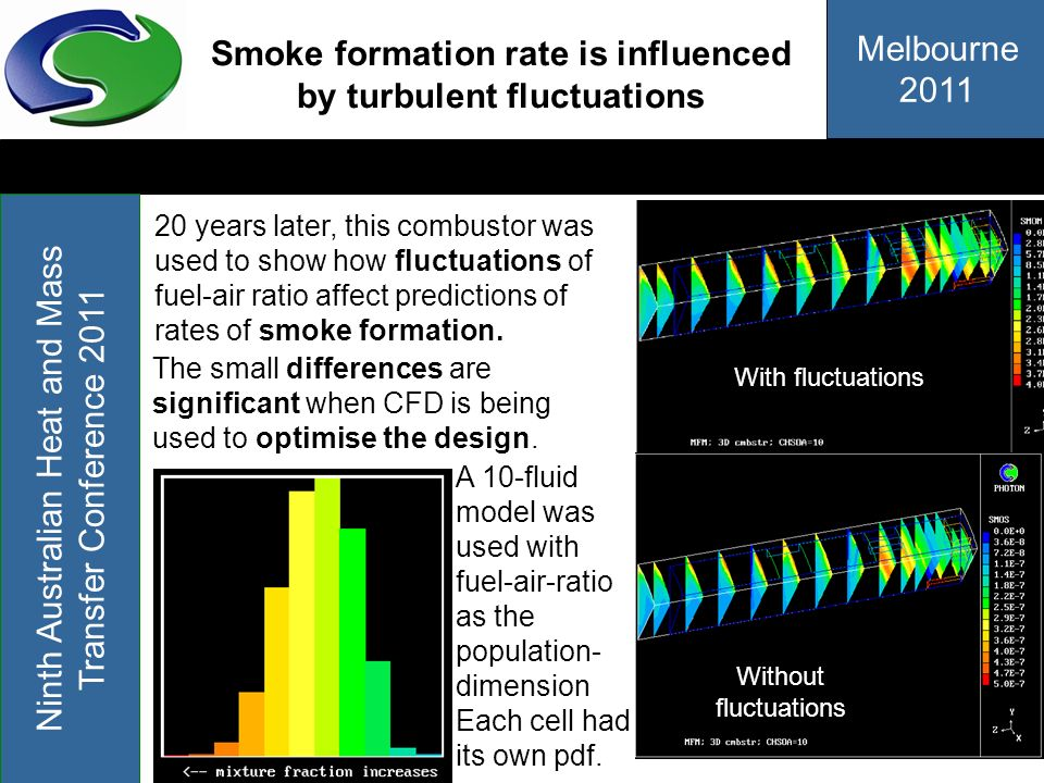 Smoke formation rate is influenced by turbulent fluctuations