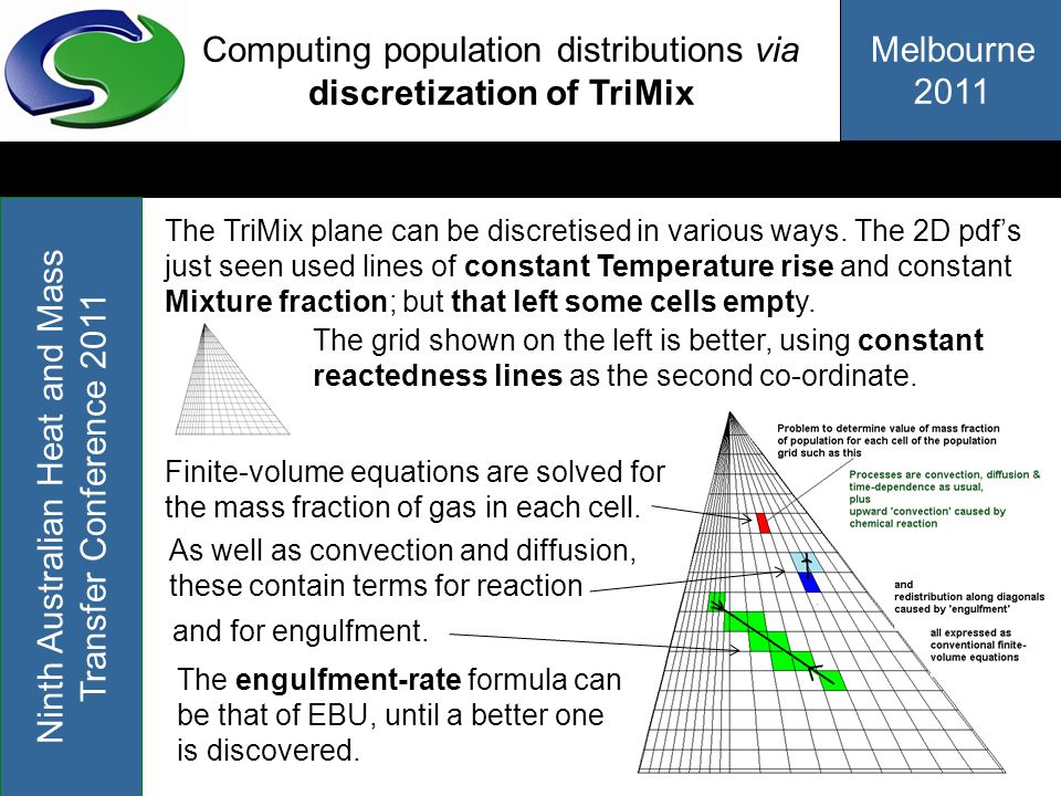 Computing population distributions via discretization of TriMix