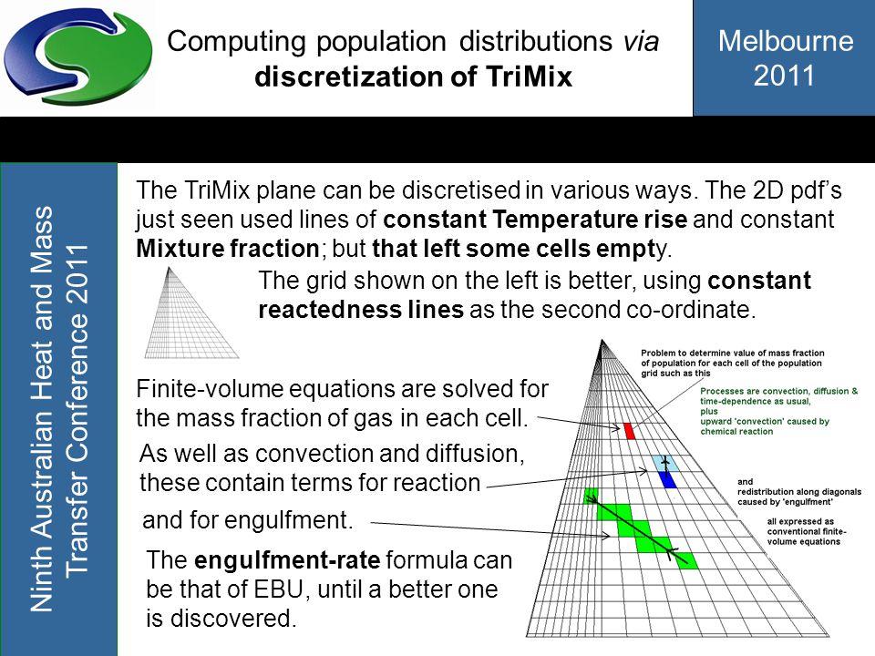 Computing population distributions via discretization of TriMix