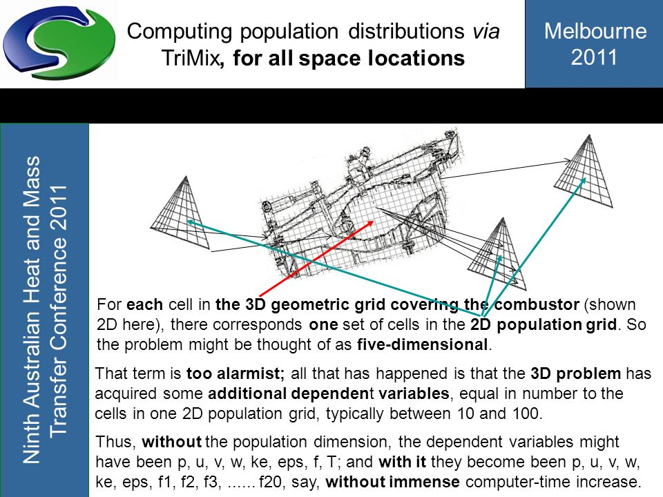 Computing population distributions via TriMix, for all space locations