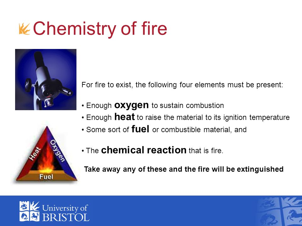 Chemistry of fire For fire to exist, the following four elements must be present: Enough oxygen to sustain combustion.