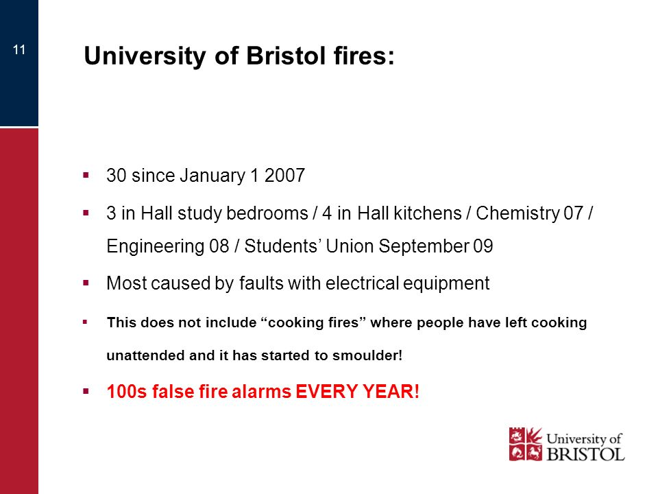 University of Bristol fires: