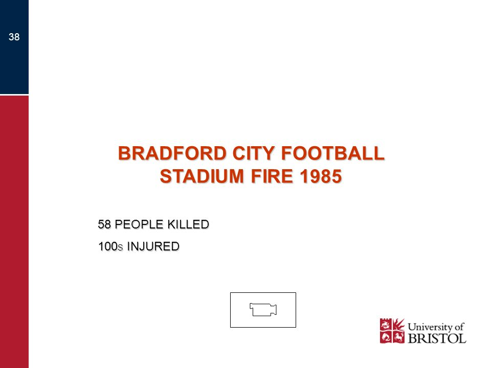 BRADFORD CITY FOOTBALL STADIUM FIRE 1985