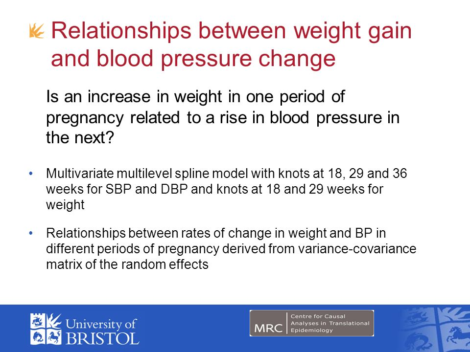 Relationships between weight gain and blood pressure change
