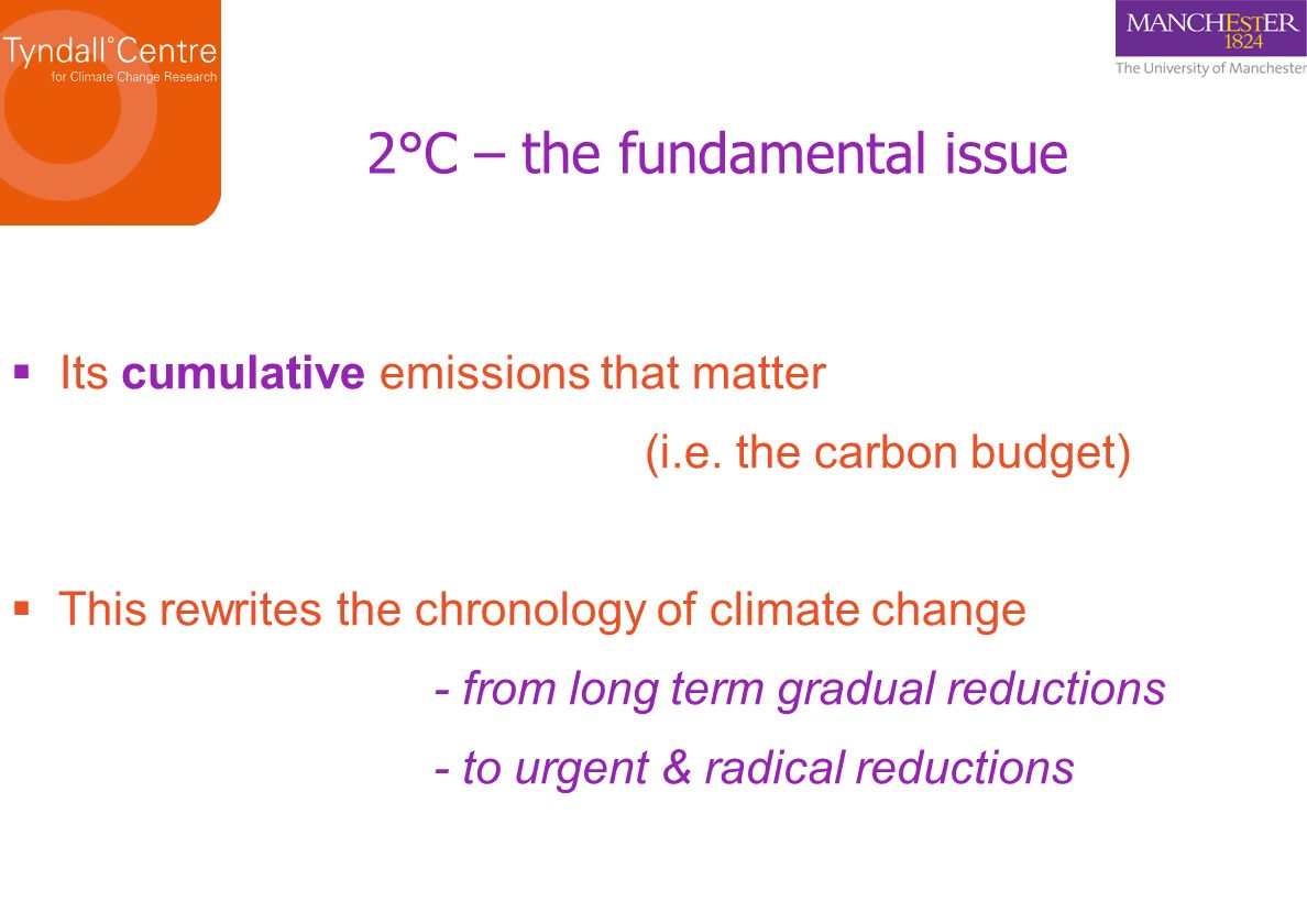 2°C – the fundamental issue