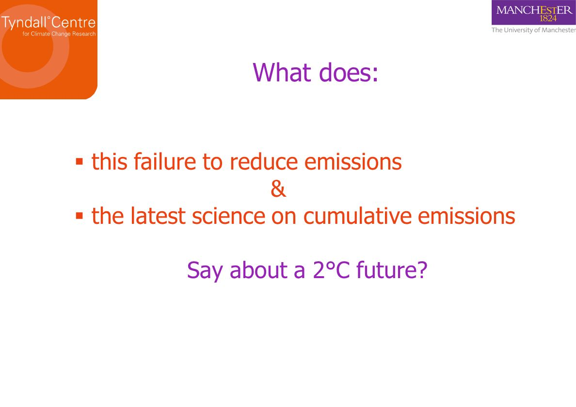 What does: this failure to reduce emissions &
