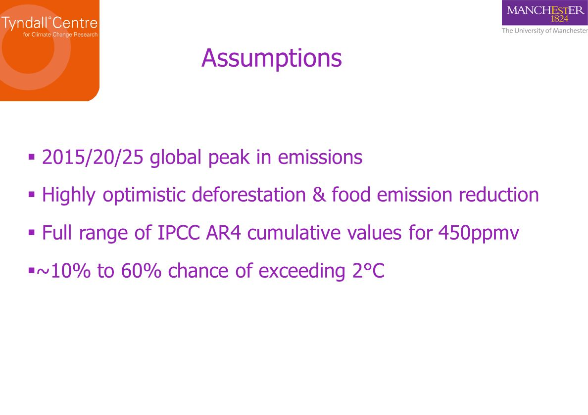 Assumptions 2015/20/25 global peak in emissions