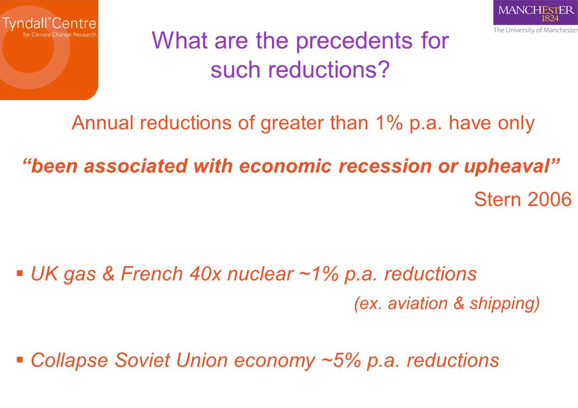 What are the precedents for such reductions