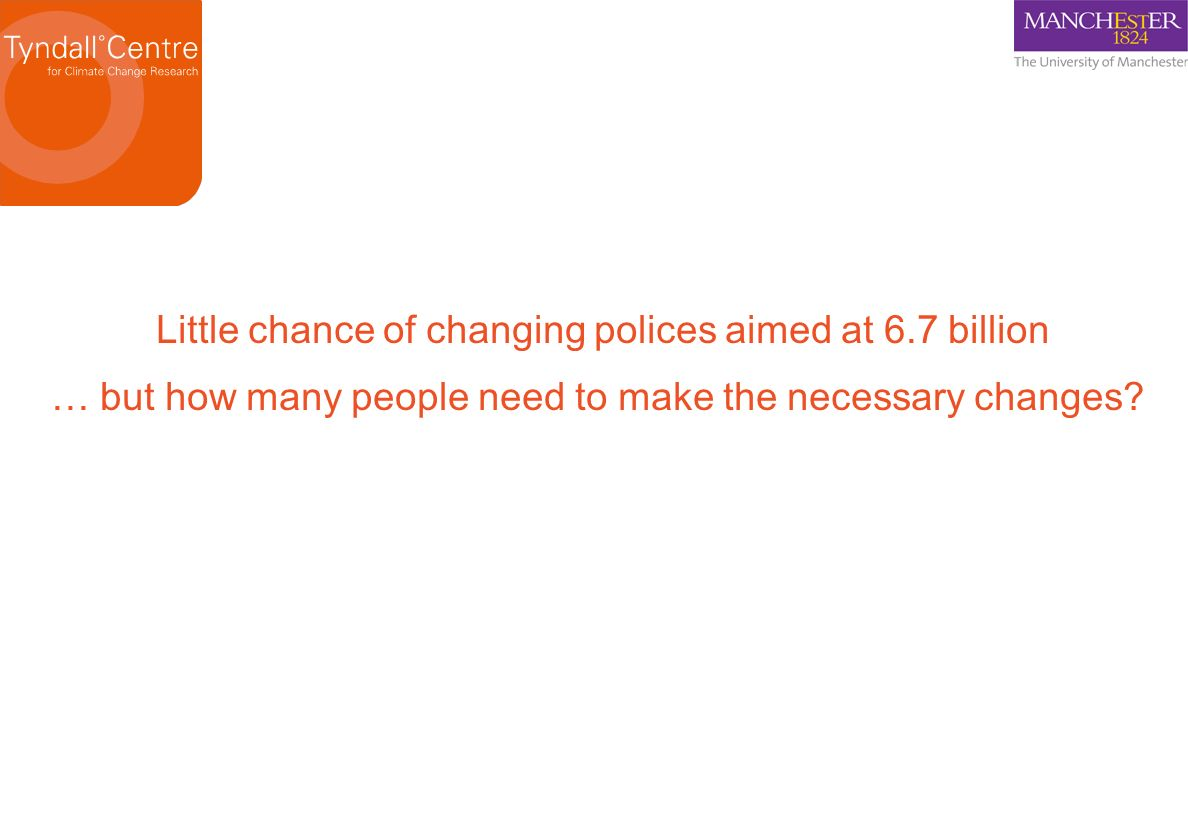 Little chance of changing polices aimed at 6.7 billion