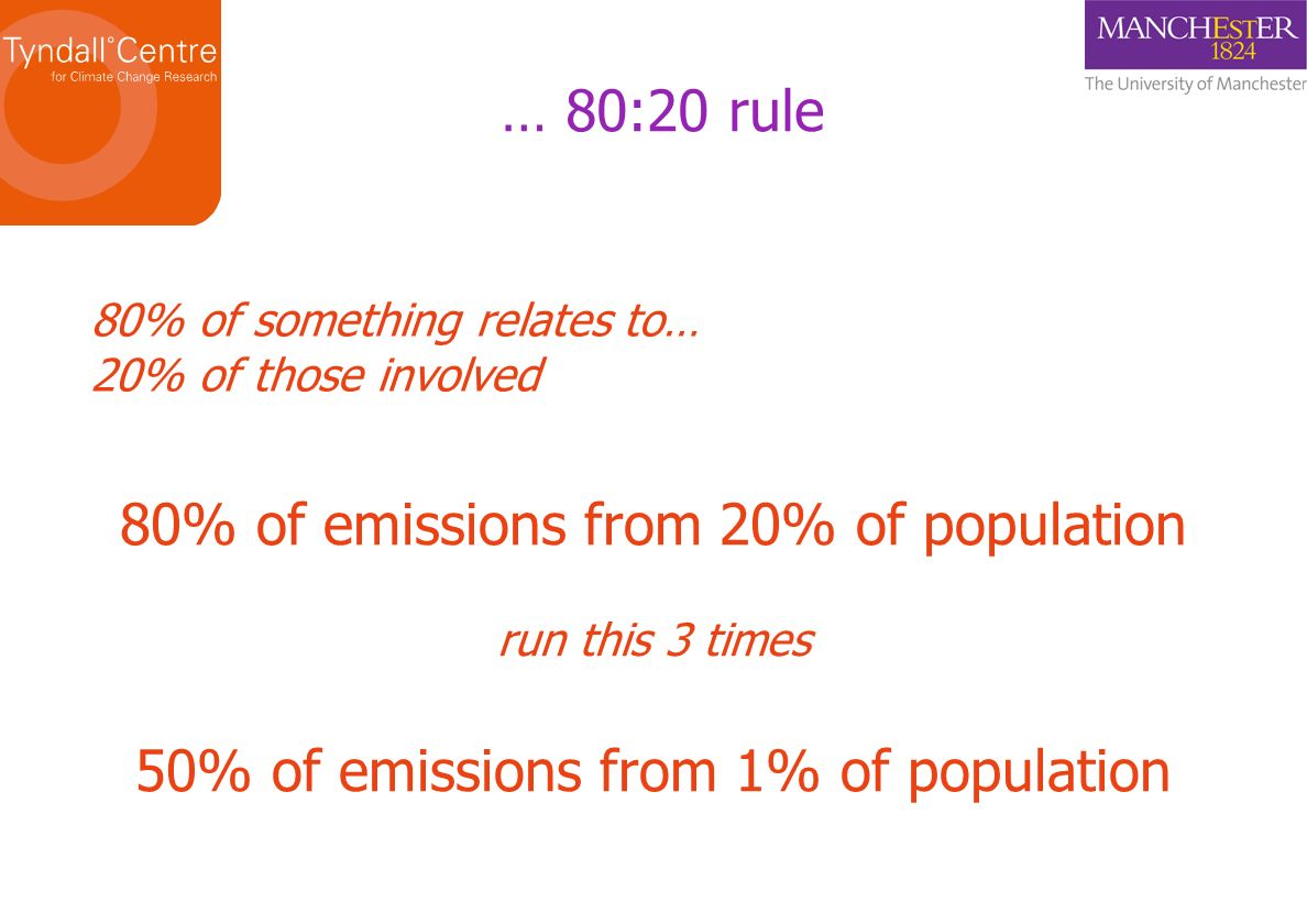 … 80:20 rule 80% of something relates to… 20% of those involved.