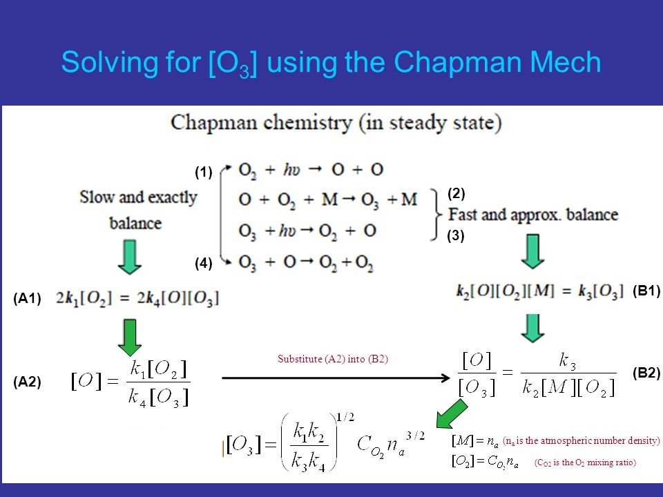 Solving for [O3] using the Chapman Mech