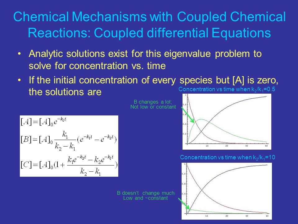 Chemical Mechanisms with Coupled Chemical Reactions: Coupled differential Equations
