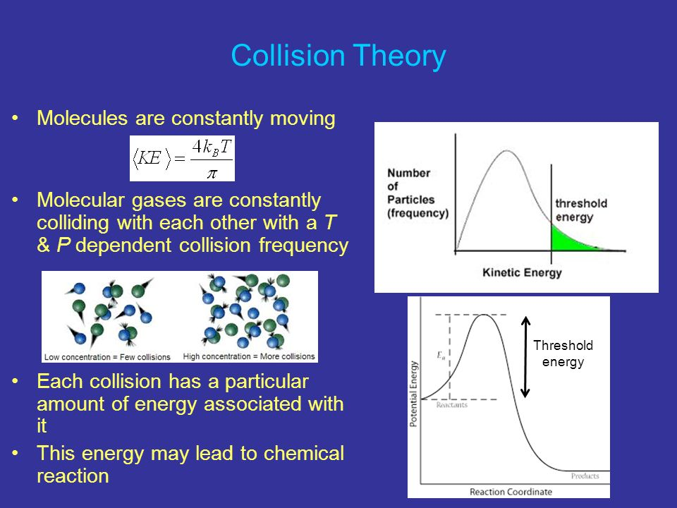 Collision Theory Molecules are constantly moving