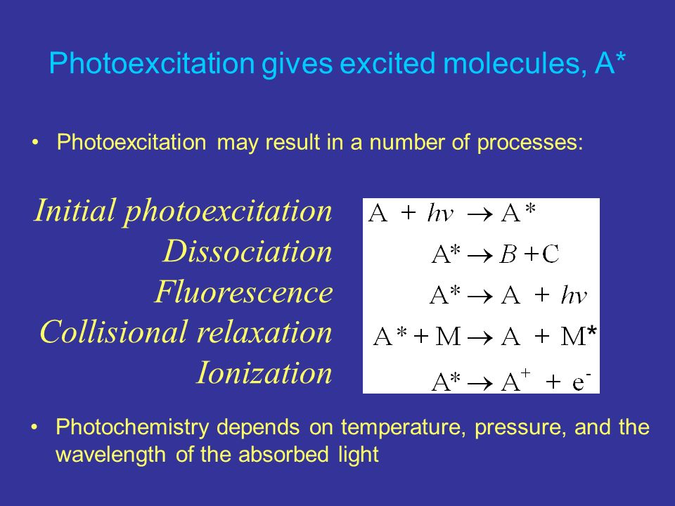 Photoexcitation gives excited molecules, A*