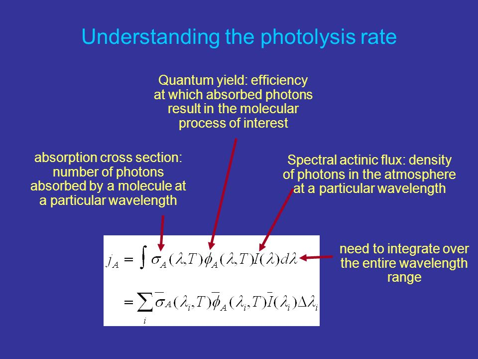 Understanding the photolysis rate