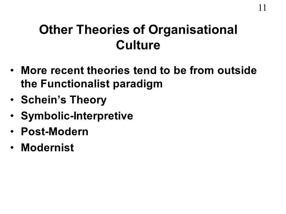 Other Theories of Organisational Culture