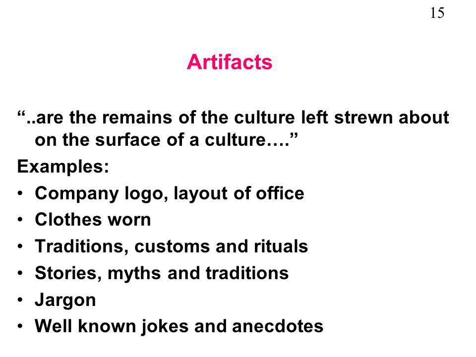 Artifacts ..are the remains of the culture left strewn about on the surface of a culture…. Examples: