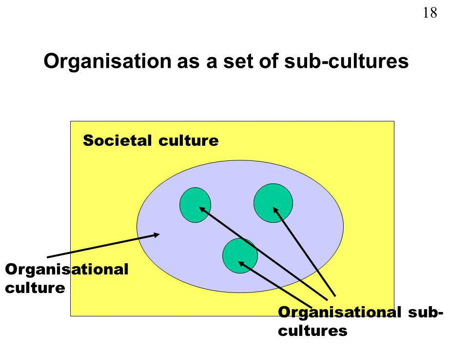 Organisation as a set of sub-cultures