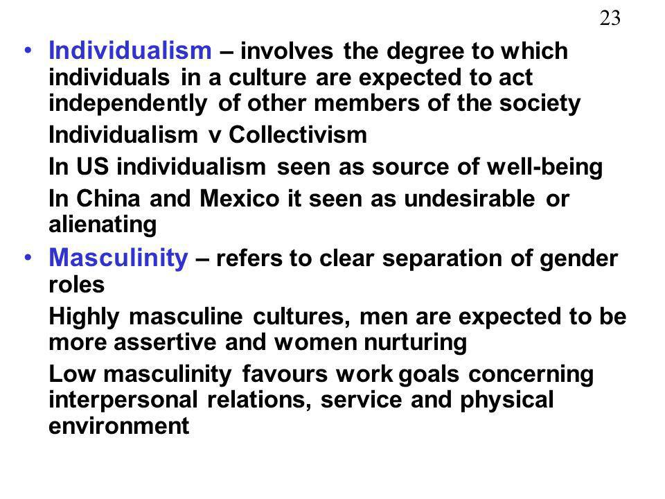Masculinity – refers to clear separation of gender roles