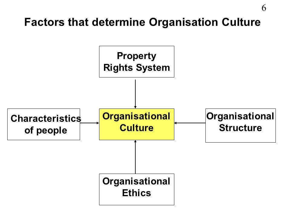 Factors that determine Organisation Culture