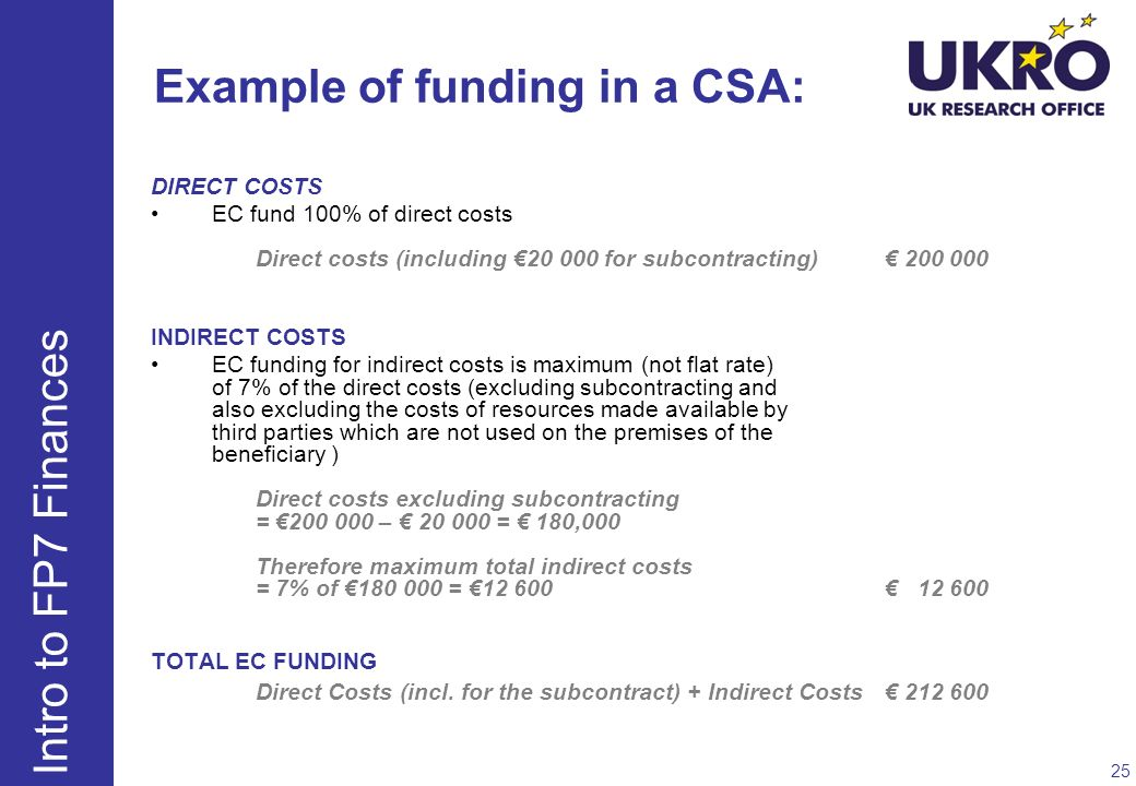 Example of funding in a CSA: