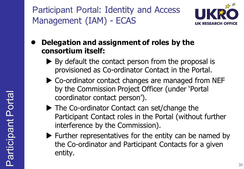 Participant Portal: Identity and Access Management (IAM) - ECAS