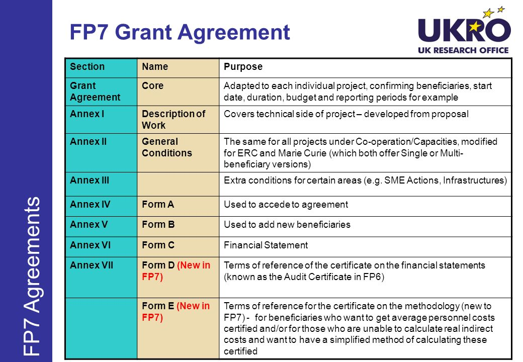 FP7 Grant Agreement FP7 Agreements Section Name Purpose