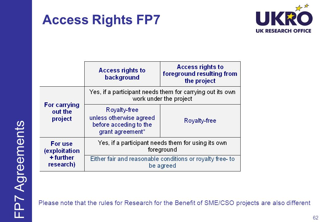 Access Rights FP7 FP7 Agreements