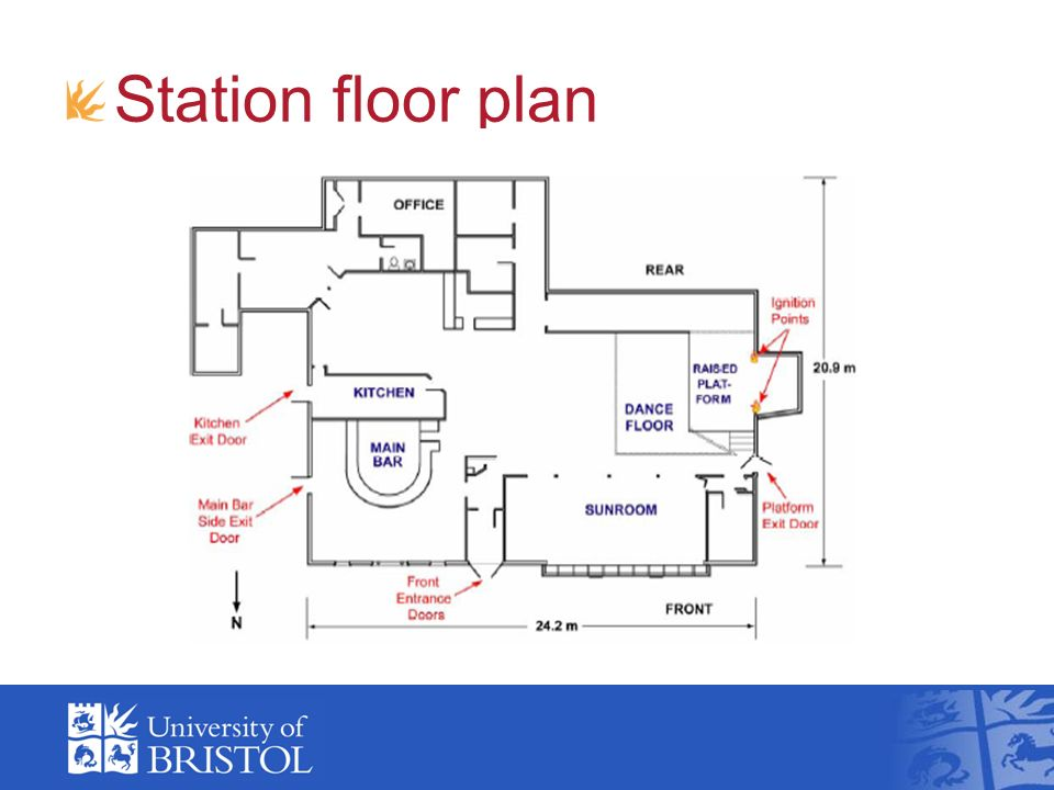 Station floor plan This building had what I think is a significant design flaw – no alternative exits at the rear of the building.