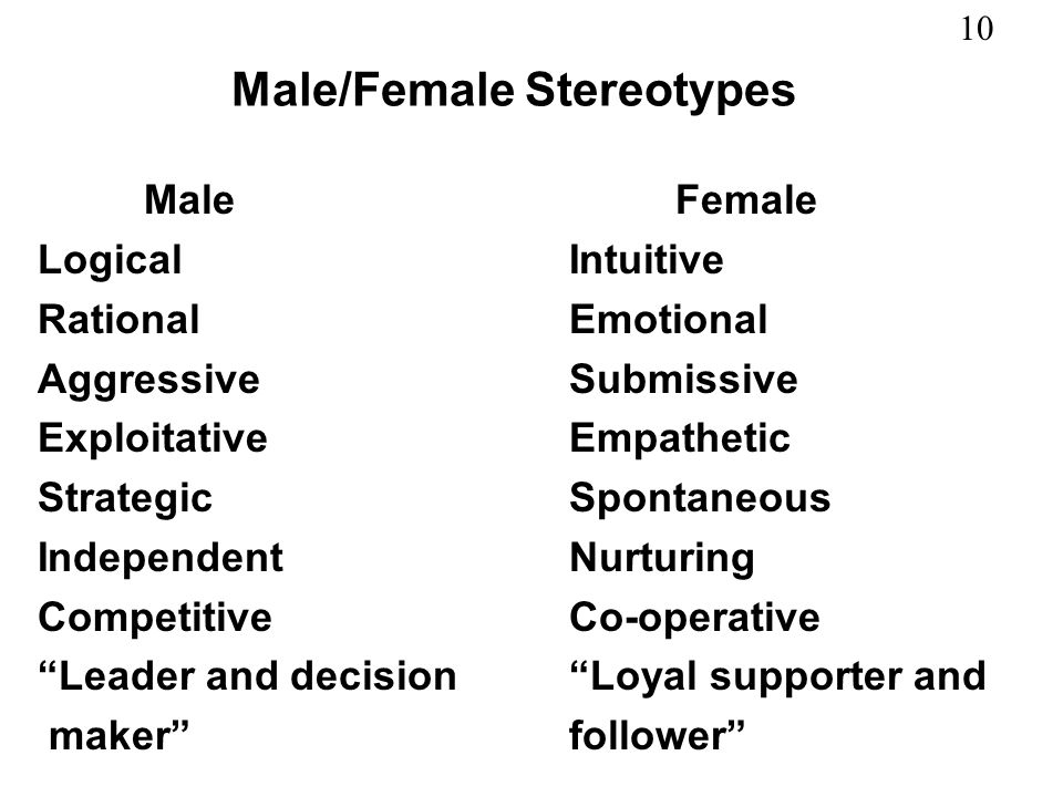 Male/Female Stereotypes
