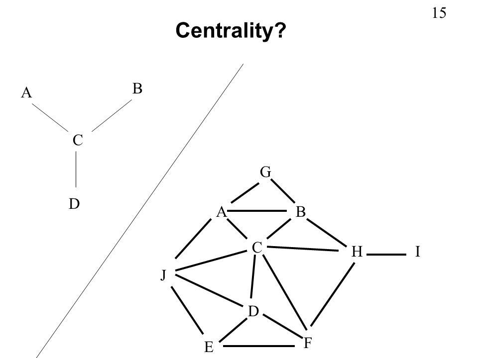 Centrality B A C G D A B C H I J D F E