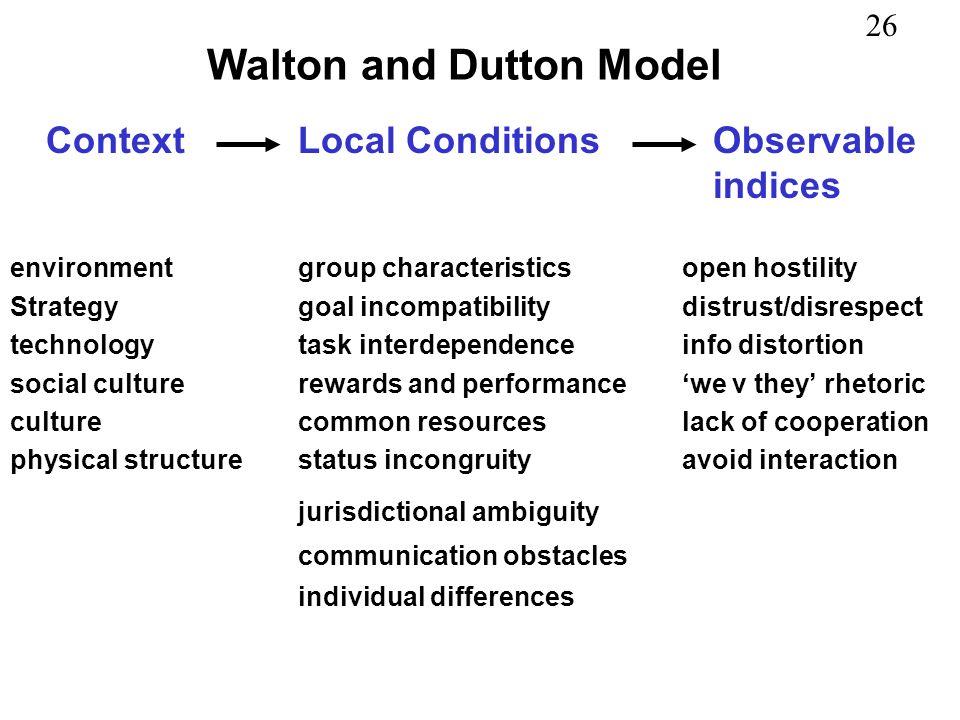 Walton and Dutton Model