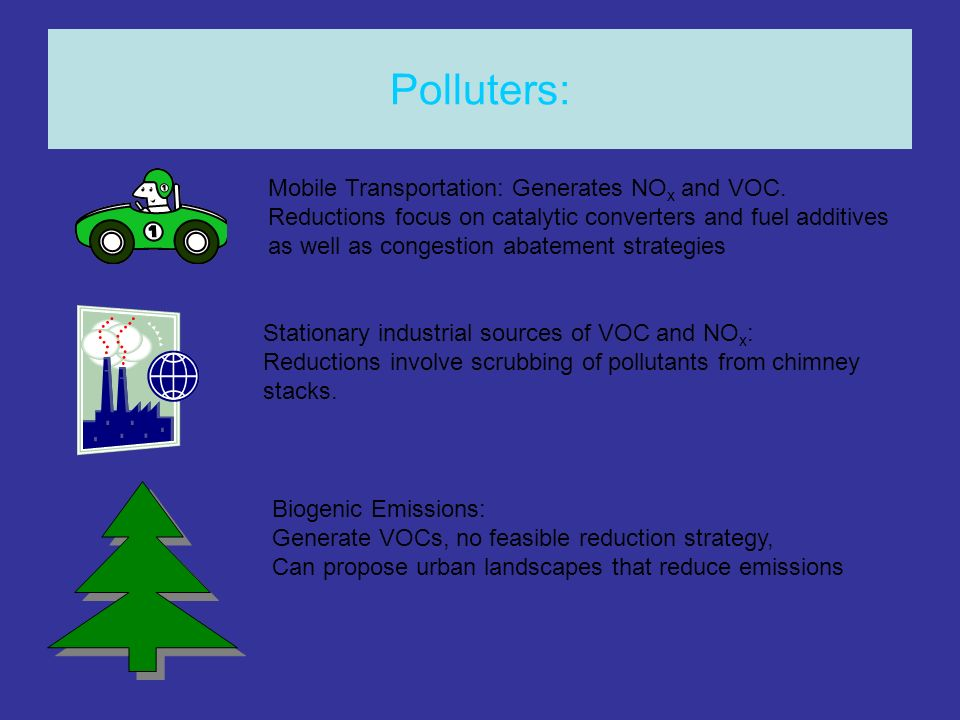 Polluters: Mobile Transportation: Generates NOx and VOC.