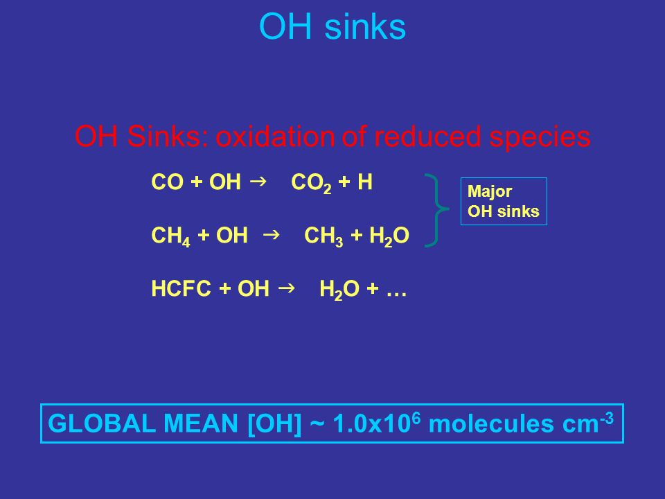 OH sinks OH Sinks: oxidation of reduced species