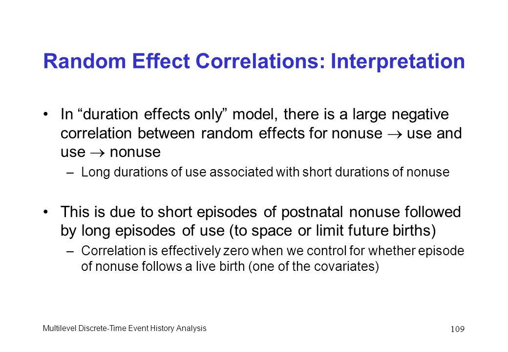 Random Effect Correlations: Interpretation
