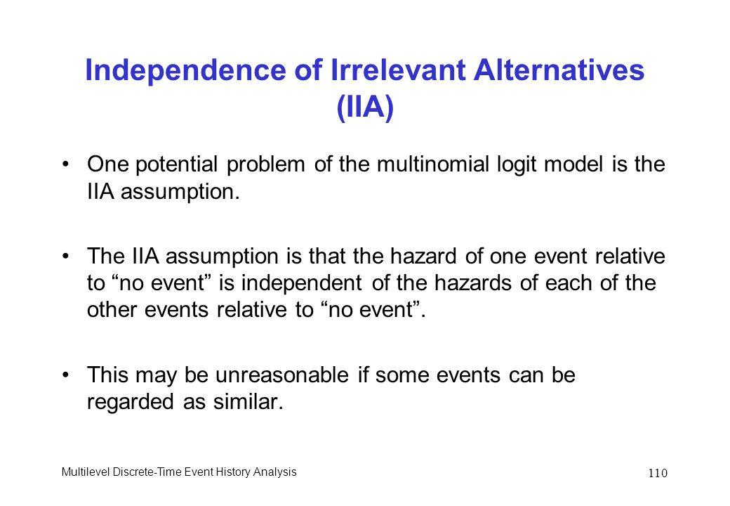 Independence of Irrelevant Alternatives (IIA)