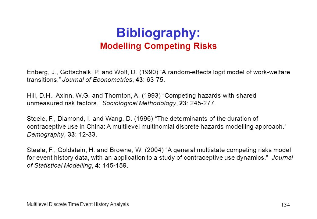 Bibliography: Modelling Competing Risks