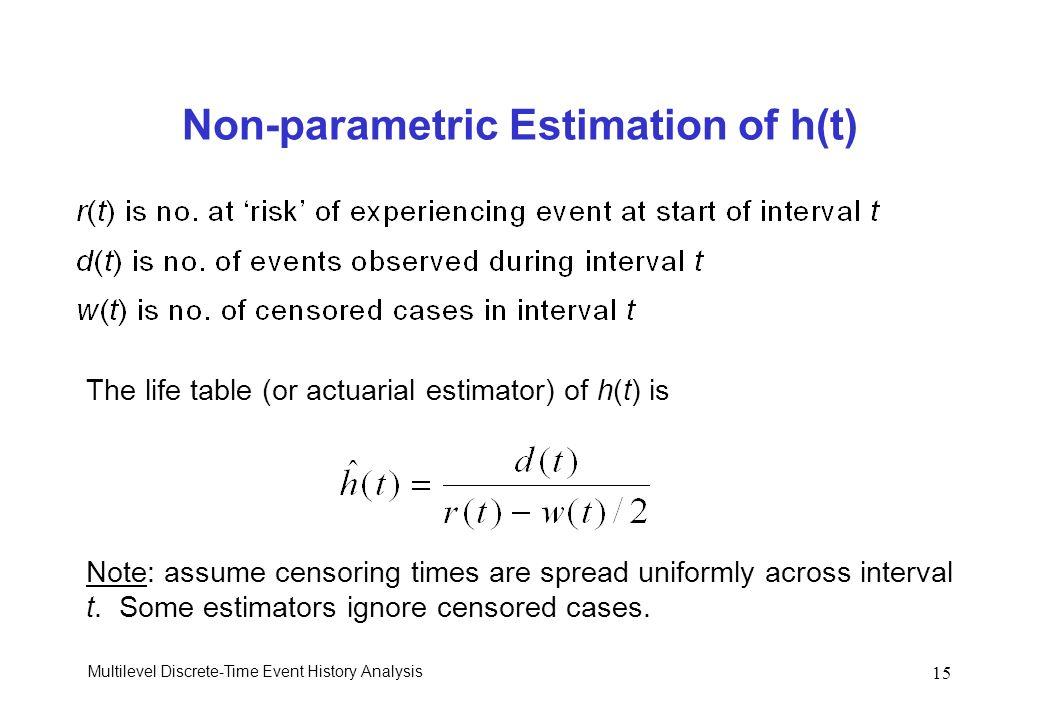 Non-parametric Estimation of h(t)