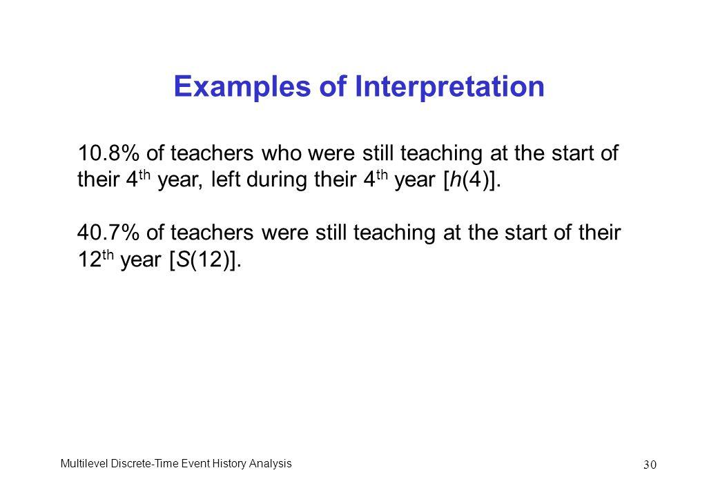 Examples of Interpretation
