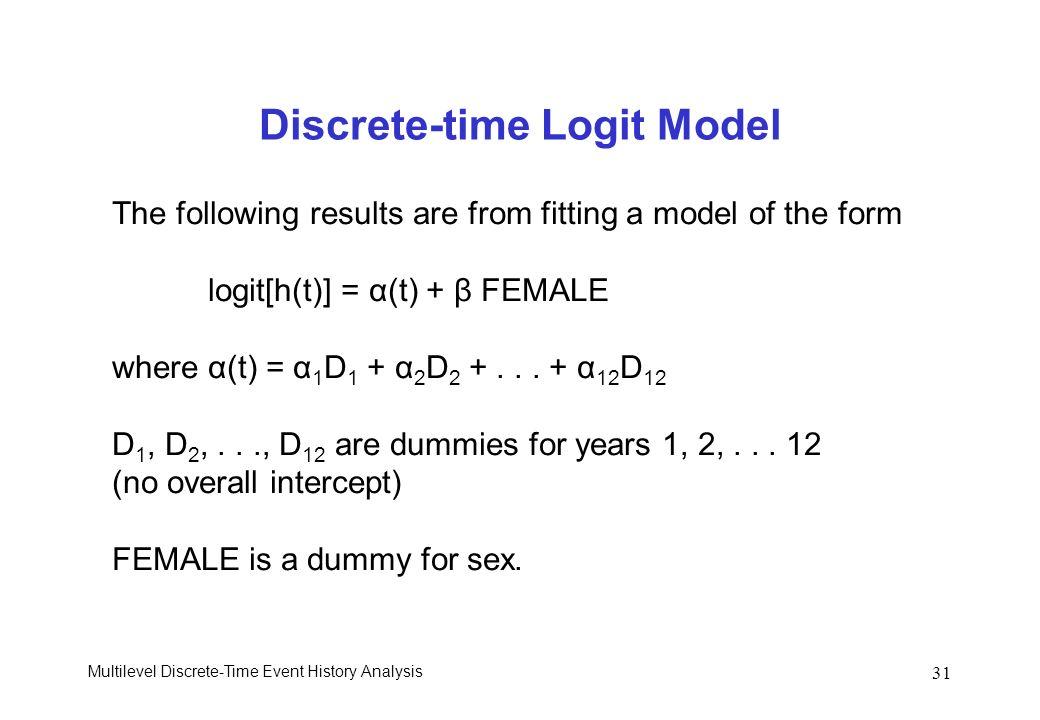 Discrete-time Logit Model
