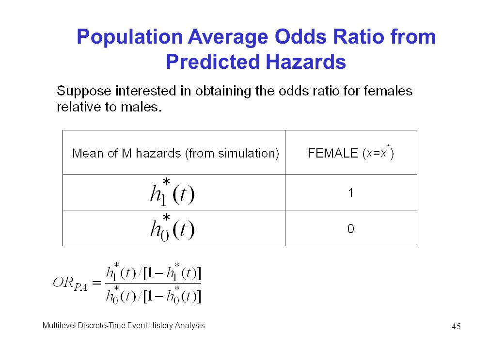 Population Average Odds Ratio from Predicted Hazards