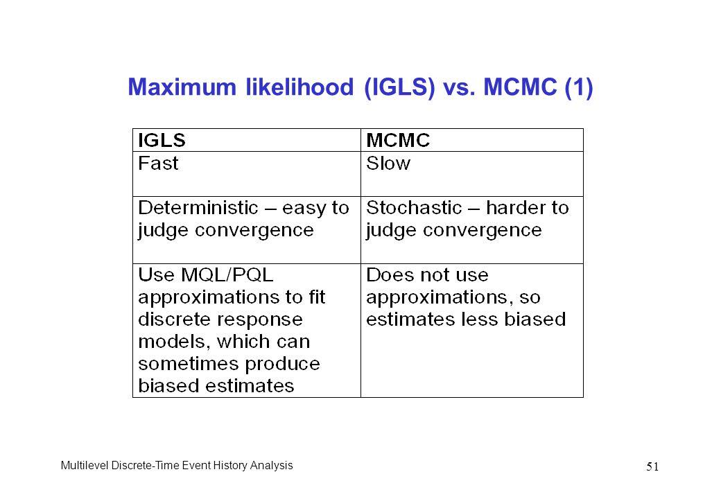 Maximum likelihood (IGLS) vs. MCMC (1)