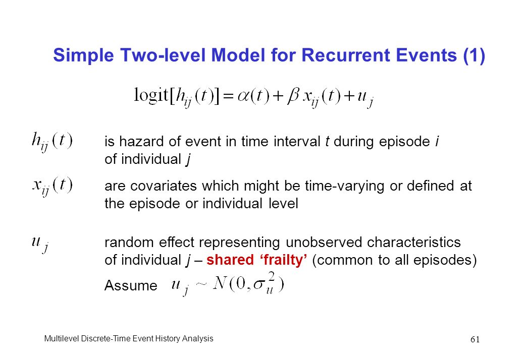 Simple Two-level Model for Recurrent Events (1)