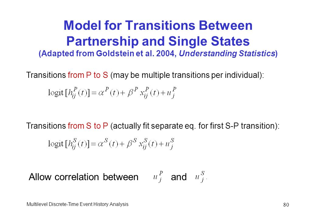 Model for Transitions Between Partnership and Single States (Adapted from Goldstein et al. 2004, Understanding Statistics)