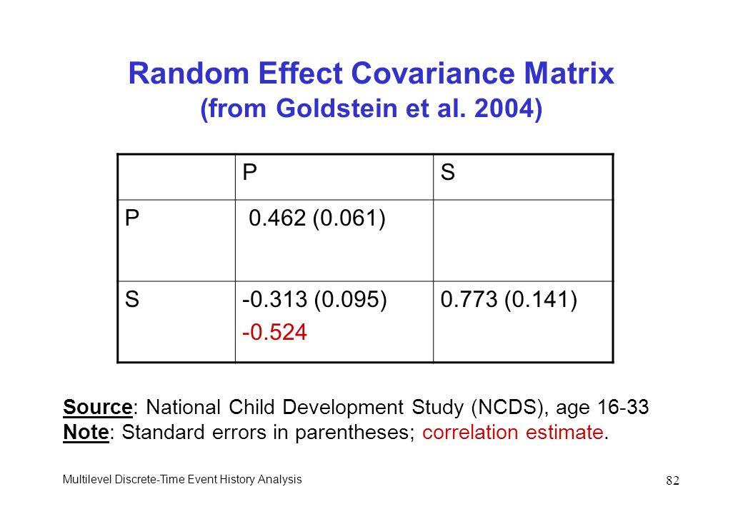 Random Effect Covariance Matrix (from Goldstein et al. 2004)